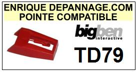 BIGBEN<br> TD79 interactive Pointe sphérique pour tourne-disques<BR><small>sc 2015-01</small>
