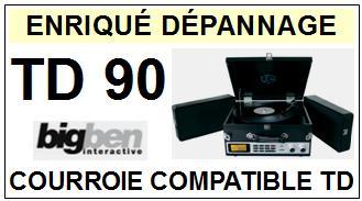 BIGBEN INTERACTIVE-TD90-COURROIES-ET-KITS-COURROIES-COMPATIBLES