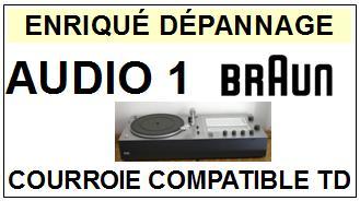 BRAUN-AUDIO 1-COURROIES-ET-KITS-COURROIES-COMPATIBLES