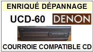 DENON-UCD60 UCD-60-COURROIES-ET-KITS-COURROIES-COMPATIBLES