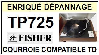 FISHER-TP725-COURROIES-ET-KITS-COURROIES-COMPATIBLES