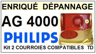 PHILIPS-AG4000-COURROIES-ET-KITS-COURROIES-COMPATIBLES