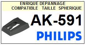 PHILIPS<br> AK591 (1°montage) Pointe (stylus) sphérique pour tourne-disques <small> 2015-09</small>