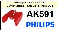 PHILIPS<br> AK591 (2°montage) Pointe (stylus) sphérique pour tourne-disques <small> 2015-09</small>